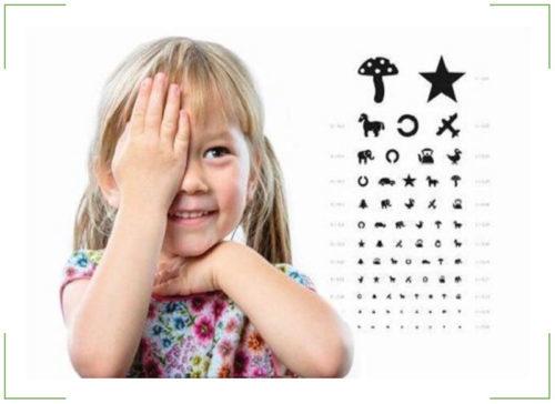 Проверка зрения у детей, таблица Орловой у окулиста для проверки глаз у ребенка от 3 лет