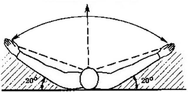 Периферическое зрение - это что такое? Как развить периферийное зрение?