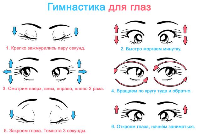 Гимнастика для глаз при близорукости для детей: упражнения и зарядка при миопии
