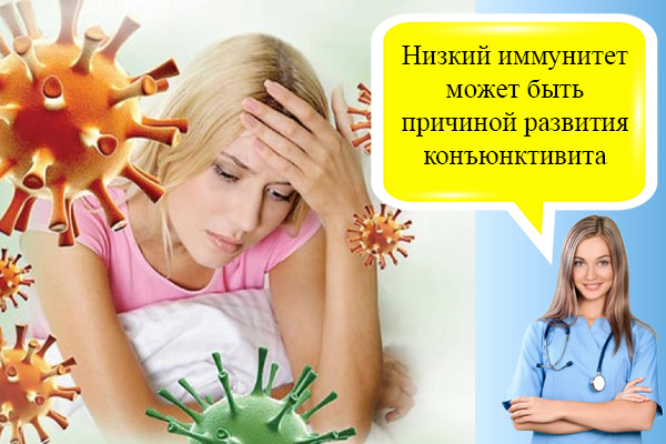 Конъюнктивит глаз: признаки, симптомы и лечение конъюнктивита