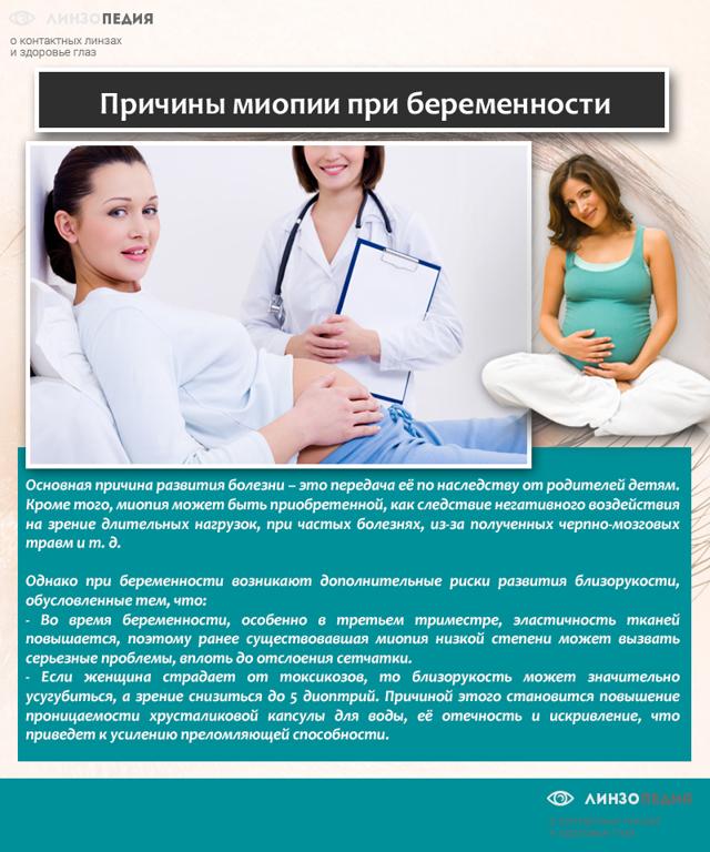 При каком зрении нельзя рожать самой, можно ли роды провести при плохом зрении