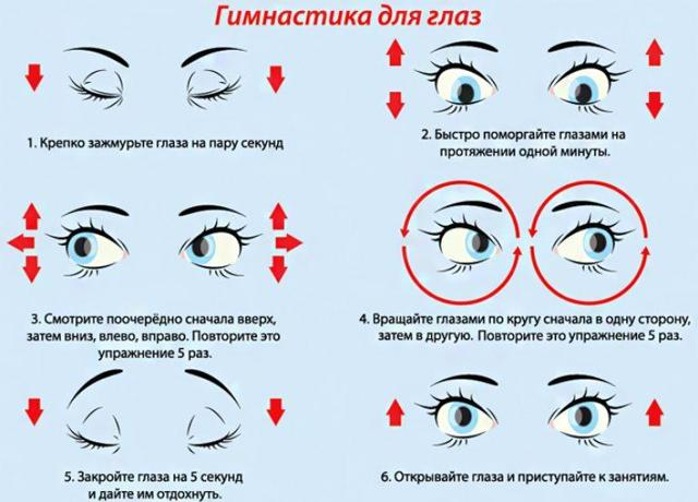Гигиена зрения: краткие правила гигиены органов зрения